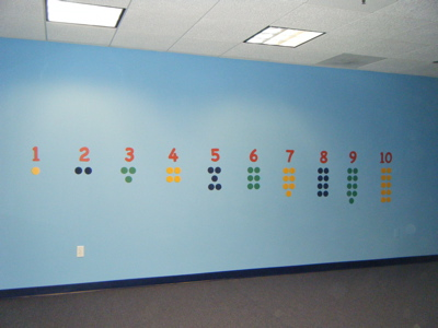 Full numbers wall