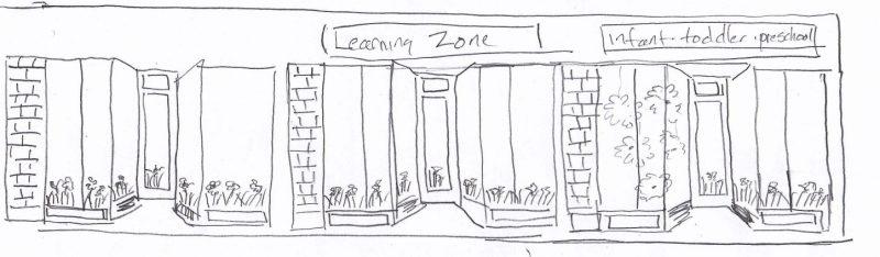 Learning Zone Windows